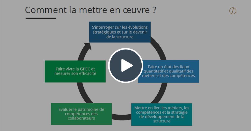 Replay webinar stratégie GPEC