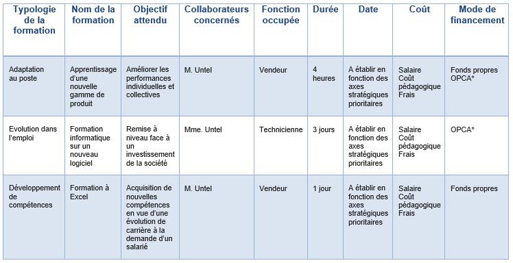 Exemple Plan de Formation