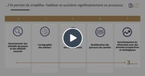 Replay webinar Gestion des compétences